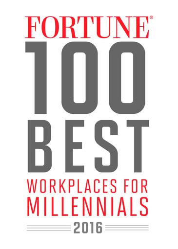 Fortune Millennials Best Workplace